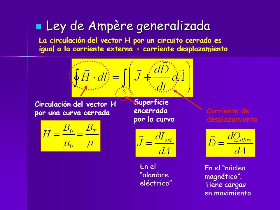Ley de Ampère generalizada