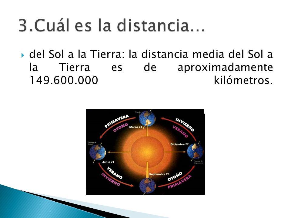 3.Cuál es la distancia…del Sol a la Tierra: la distancia media del Sol a la Tierra es de aproximadamente 149.600.000 kilómetros.