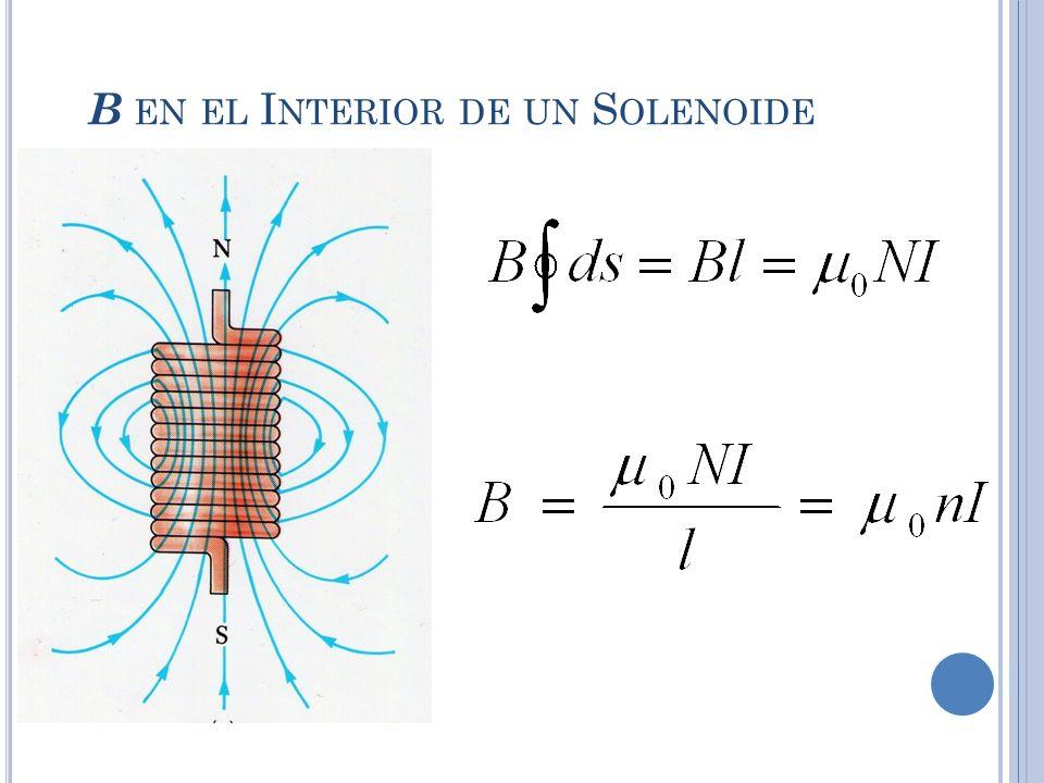 B en el Interior de un Solenoide