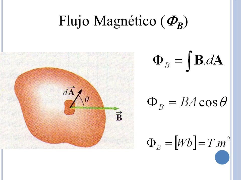 Flujo Magnético (B)