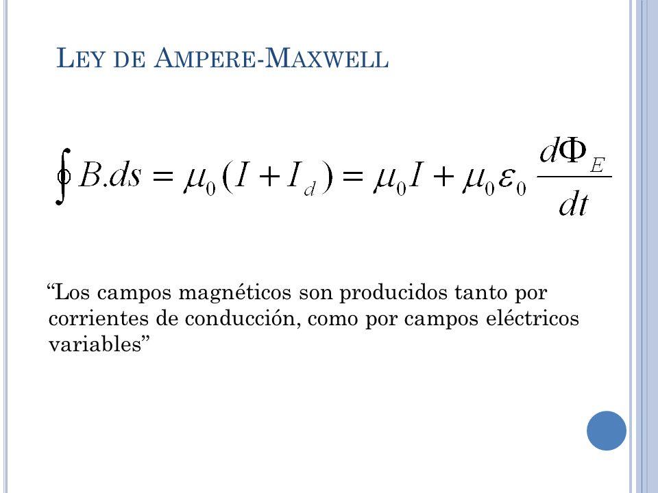 Ley de Ampere-Maxwell Los campos magnéticos son producidos tanto por corrientes de conducción, como por campos eléctricos variables