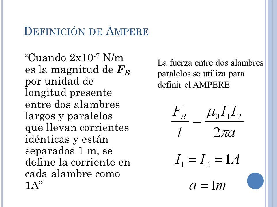 Definición de Ampere