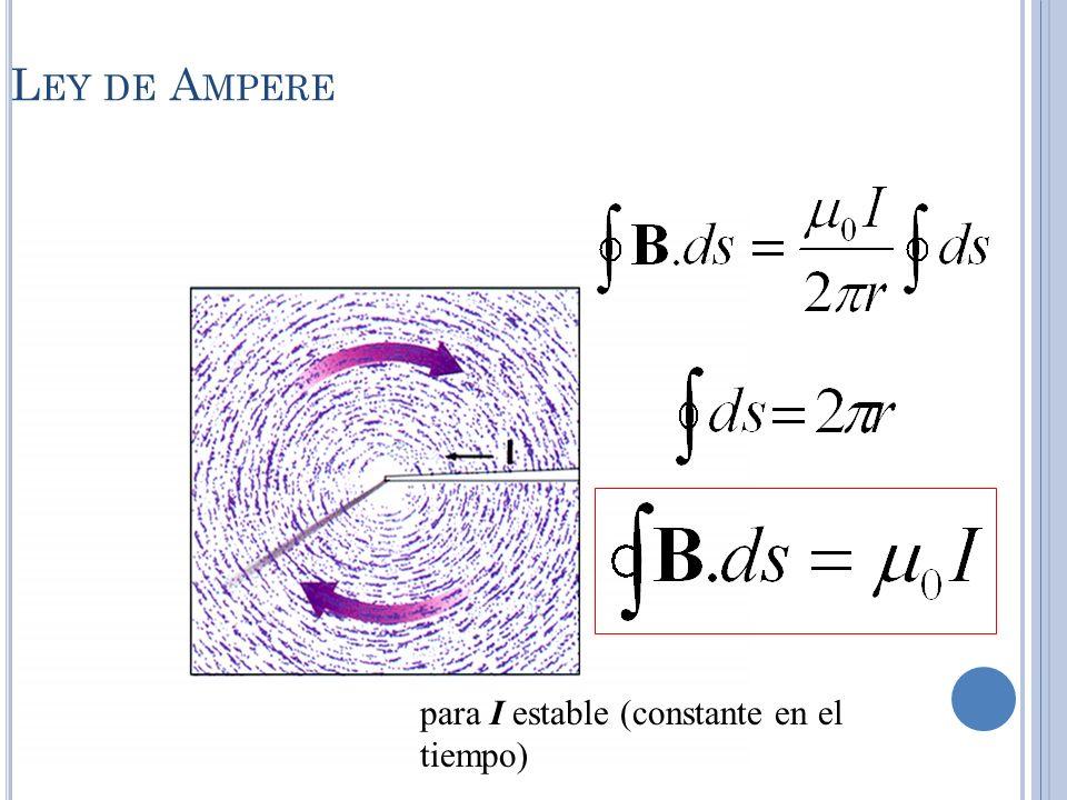 Ley de Ampere para I estable (constante en el tiempo)