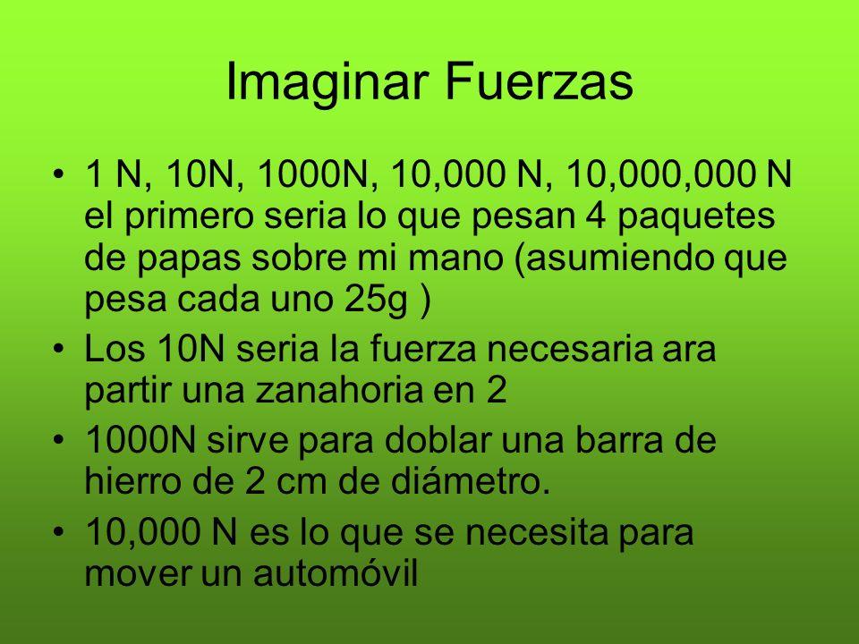 Imaginar Fuerzas