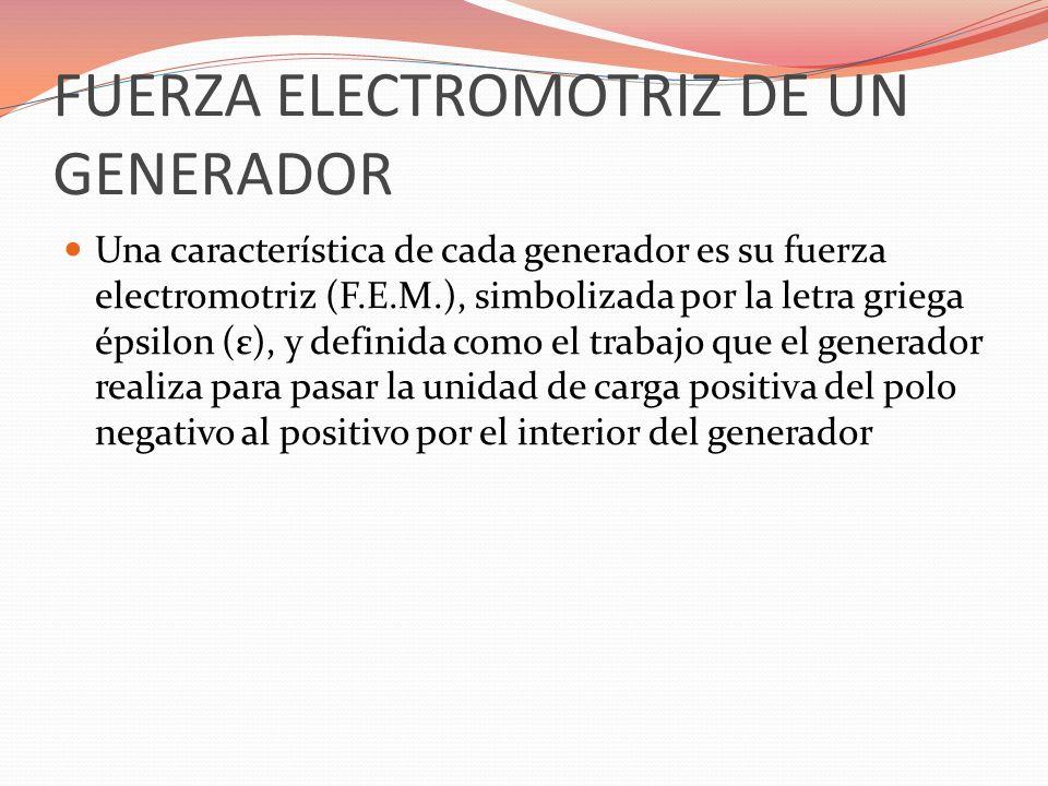 FUERZA ELECTROMOTRIZ DE UN GENERADOR