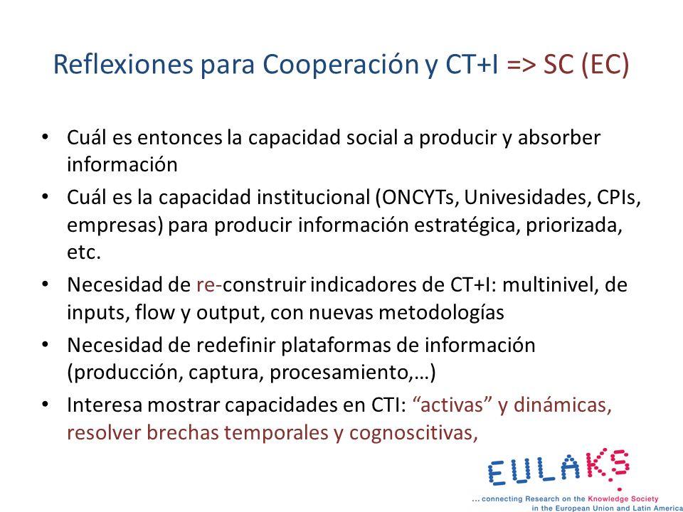 Reflexiones para Cooperación y CT+I => SC (EC)