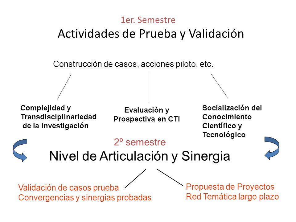 1er. Semestre Actividades de Prueba y Validación