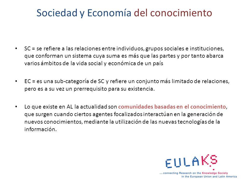 Sociedad y Economía del conocimiento
