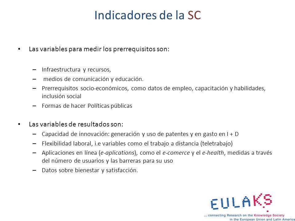 Indicadores de la SC Las variables para medir los prerrequisitos son: