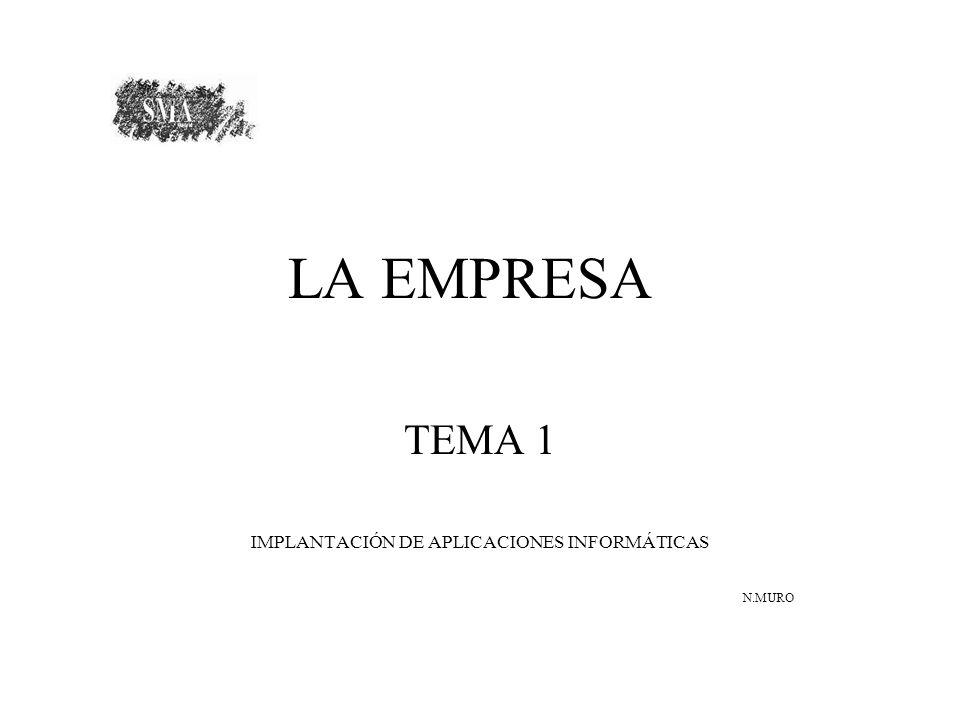 TEMA 1 IMPLANTACIÓN DE APLICACIONES INFORMÁTICAS N.MURO