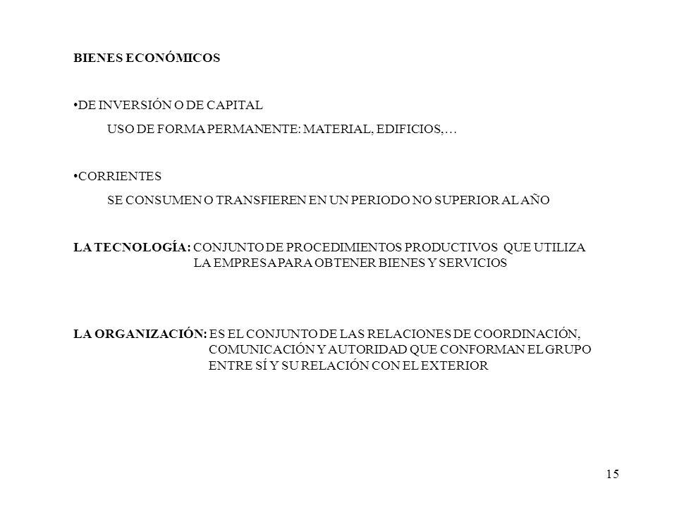 BIENES ECONÓMICOS DE INVERSIÓN O DE CAPITAL. USO DE FORMA PERMANENTE: MATERIAL, EDIFICIOS,… CORRIENTES.