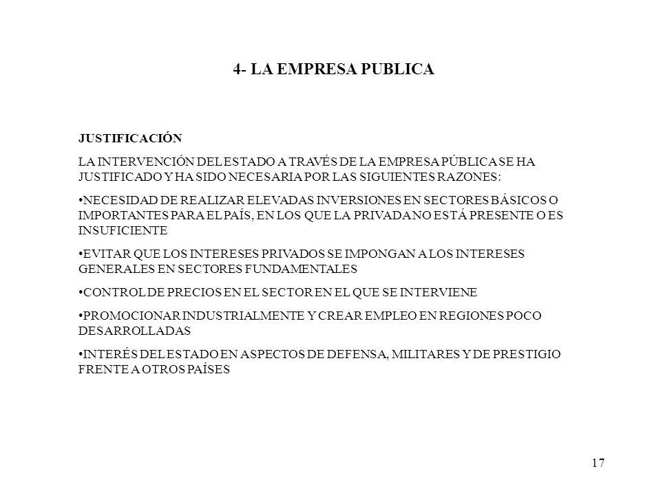 4- LA EMPRESA PUBLICA JUSTIFICACIÓN