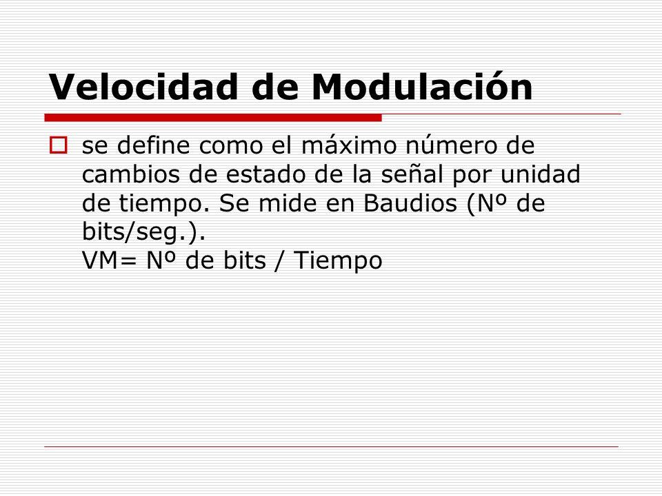 Velocidad de Modulación