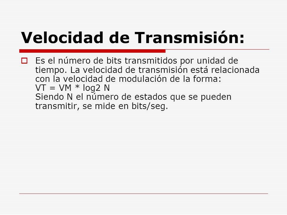 Velocidad de Transmisión: