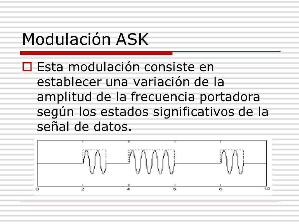 Modulación ASK