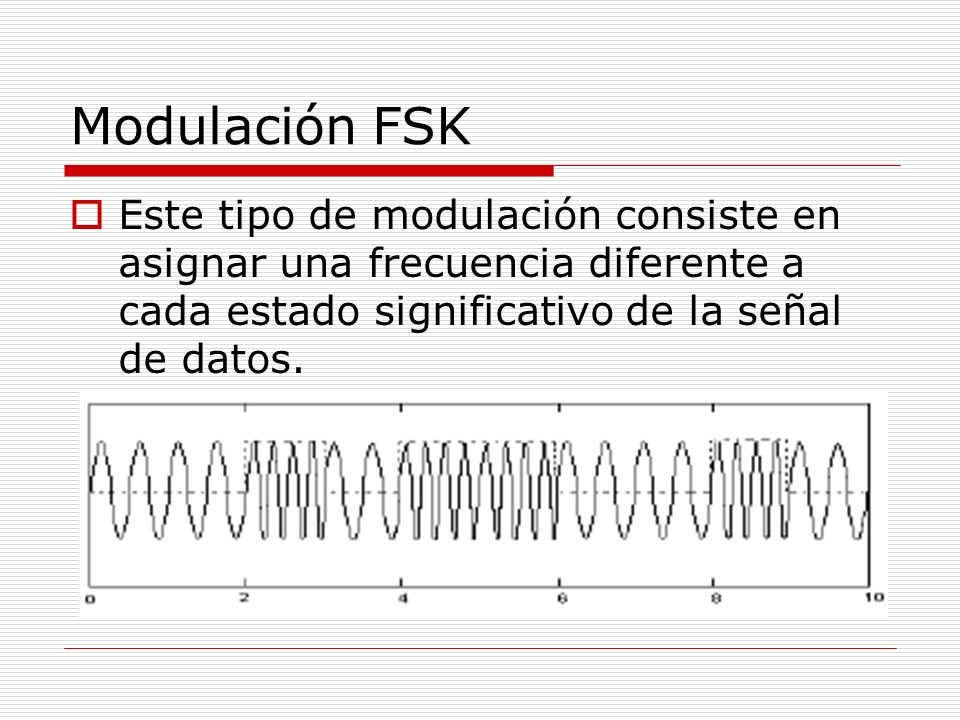 Modulación FSKEste tipo de modulación consiste en asignar una frecuencia diferente a cada estado significativo de la señal de datos.