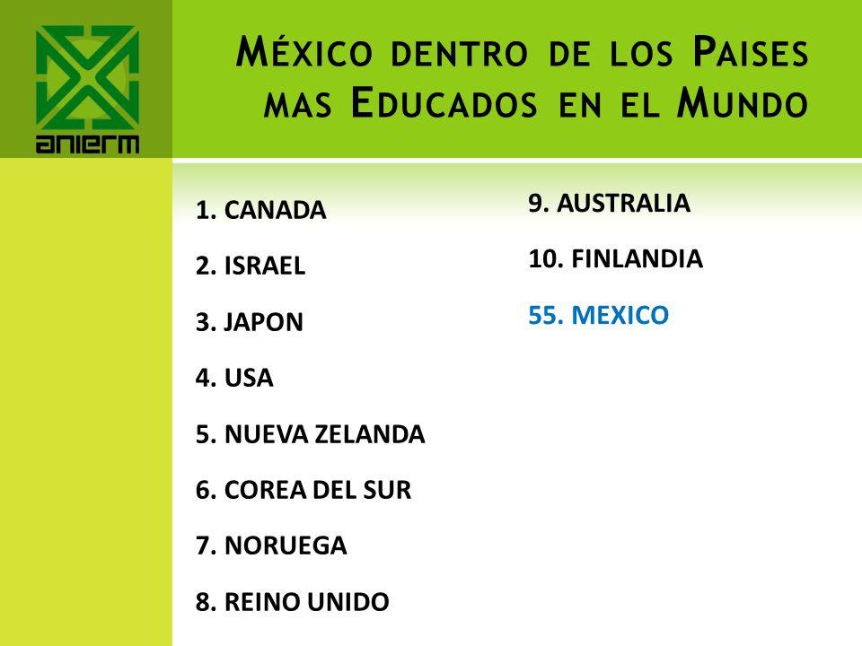 México dentro de los Paises mas Educados en el Mundo