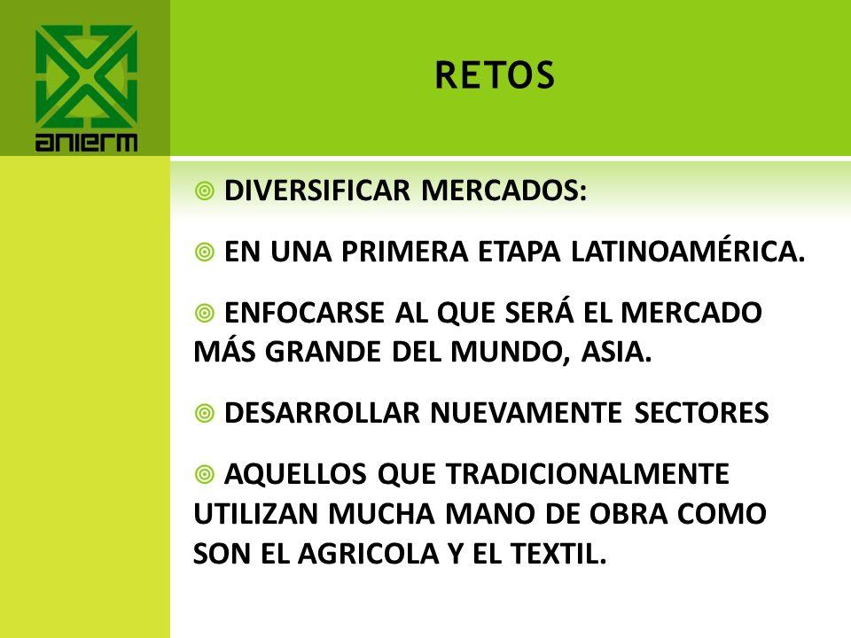 RETOS DIVERSIFICAR MERCADOS: EN UNA PRIMERA ETAPA LATINOAMÉRICA.