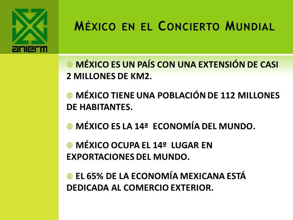 México en el Concierto Mundial