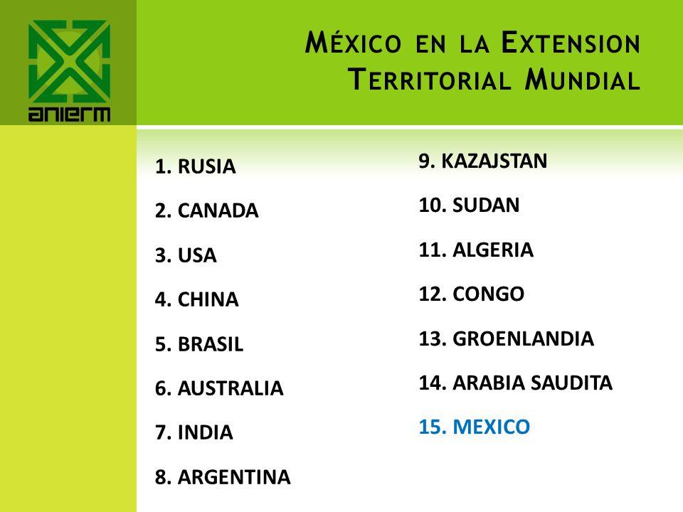 México en la Extension Territorial Mundial