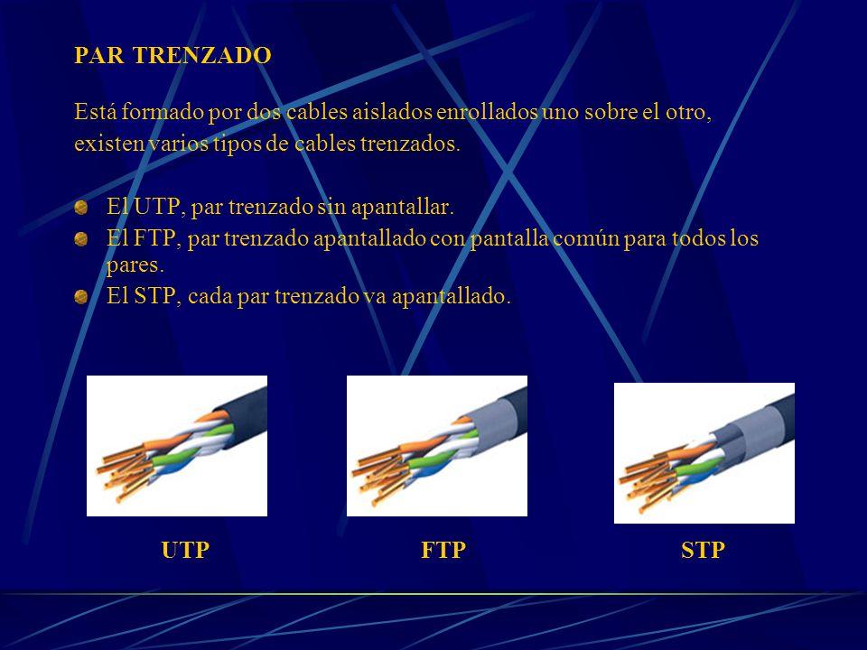 PAR TRENZADO Está formado por dos cables aislados enrollados uno sobre el otro, existen varios tipos de cables trenzados.