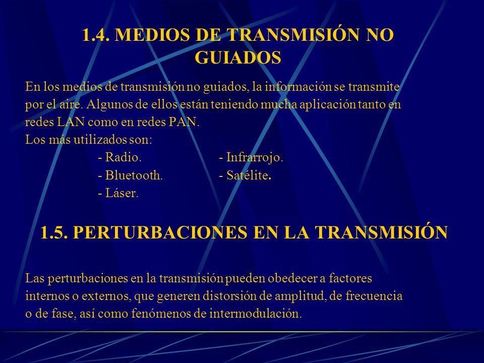 1.4. MEDIOS DE TRANSMISIÓN NO GUIADOS