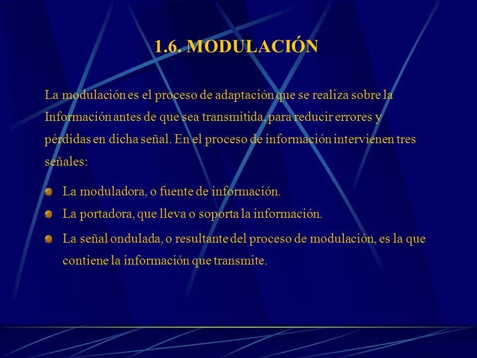 1.6. MODULACIÓN La modulación es el proceso de adaptación que se realiza sobre la. Información antes de que sea transmitida, para reducir errores y.
