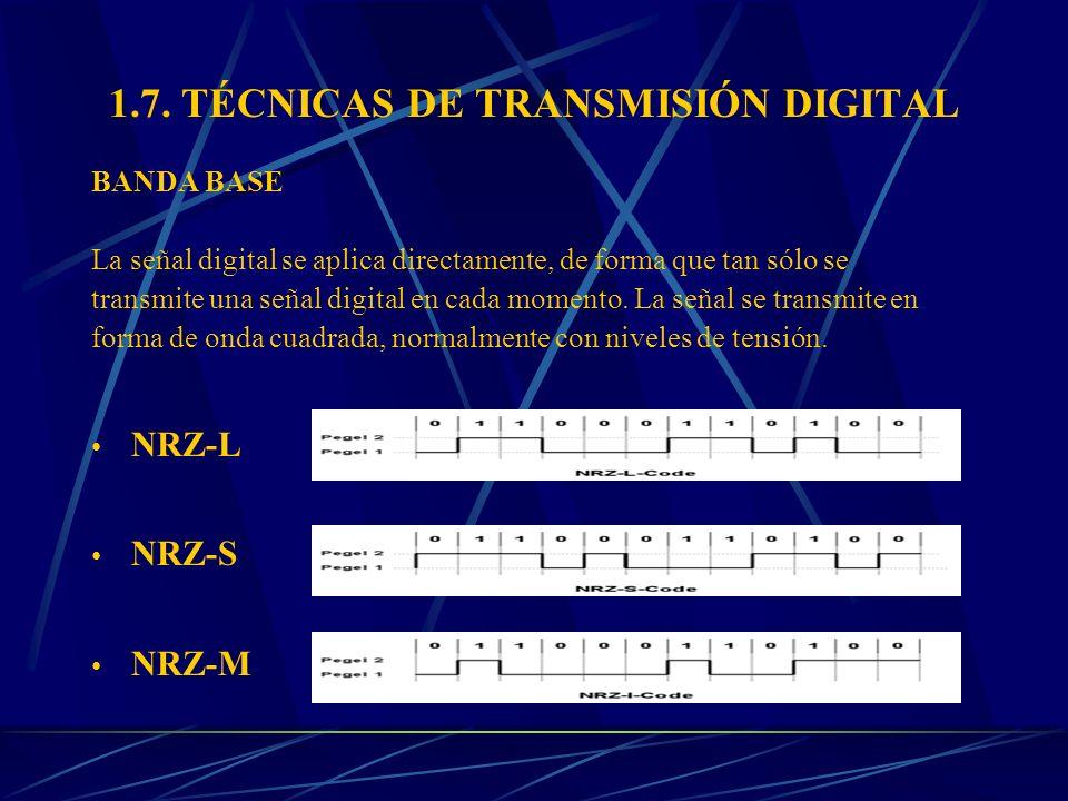 1.7. TÉCNICAS DE TRANSMISIÓN DIGITAL