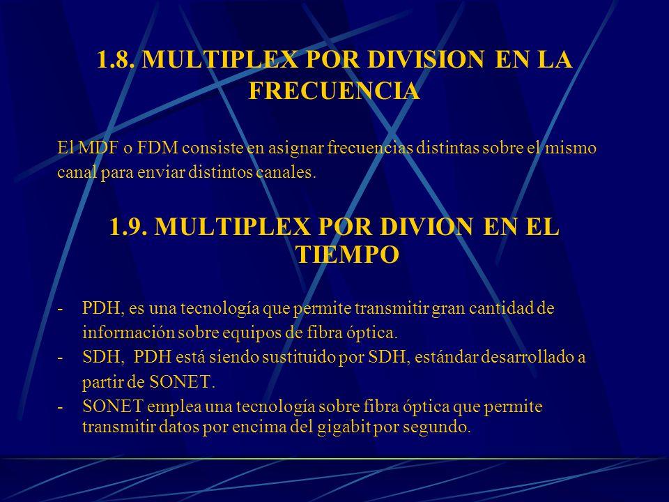 1.8. MULTIPLEX POR DIVISION EN LA FRECUENCIA