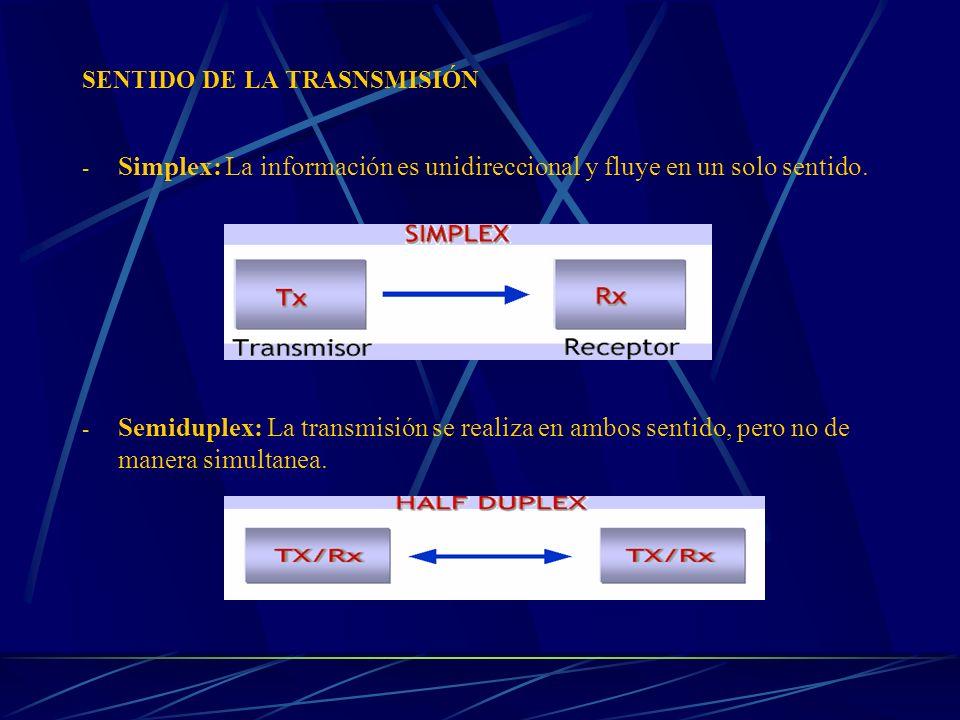 SENTIDO DE LA TRASNSMISIÓN