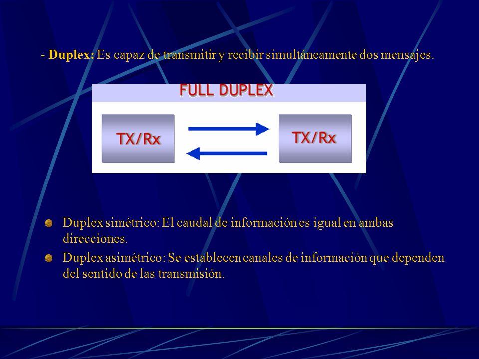 - Duplex: Es capaz de transmitir y recibir simultáneamente dos mensajes.