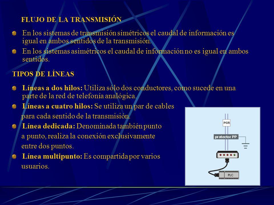 FLUJO DE LA TRANSMISIÓN