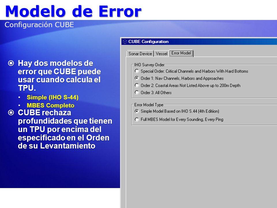 Modelo de Error Configuración CUBE