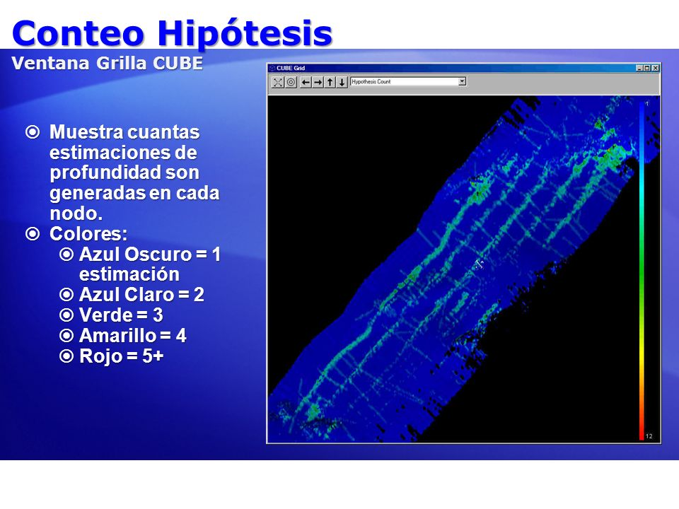 Conteo Hipótesis Ventana Grilla CUBE