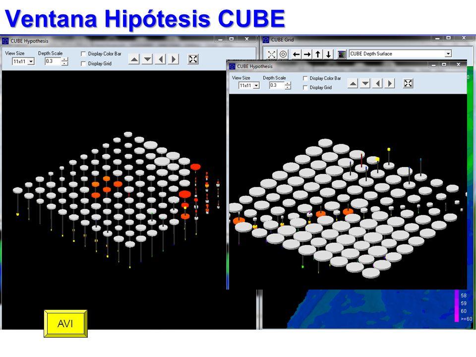 Ventana Hipótesis CUBE