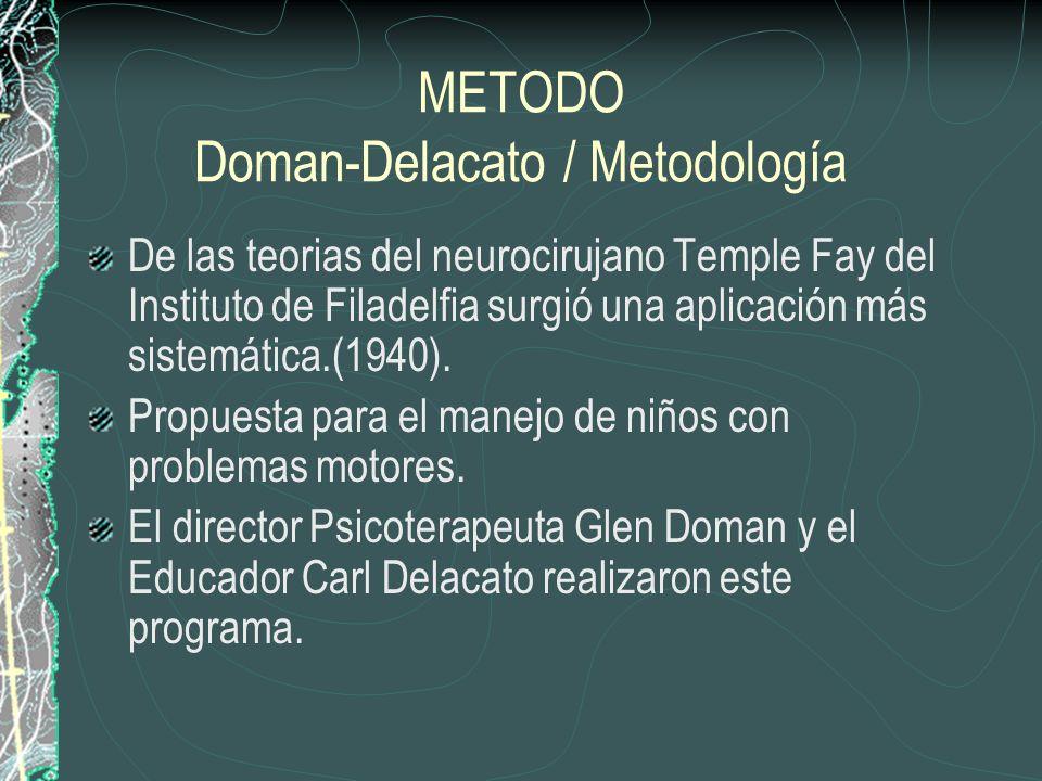 METODO Doman-Delacato / Metodología