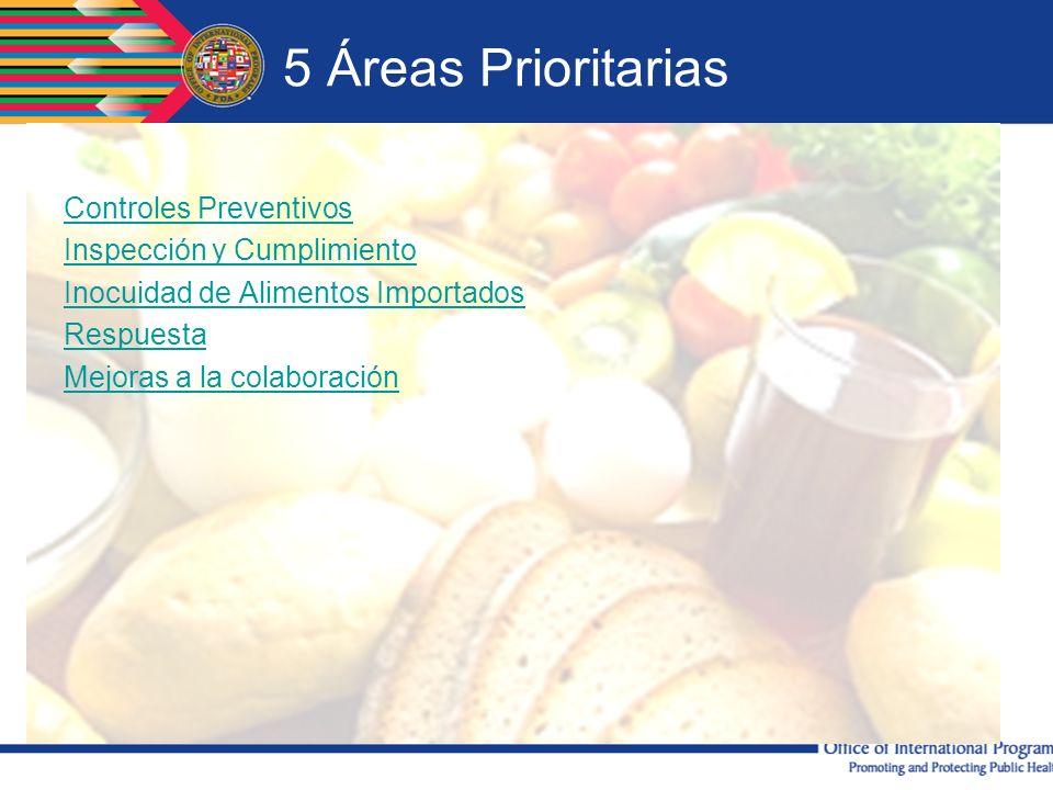 5 Áreas Prioritarias Controles Preventivos Inspección y Cumplimiento