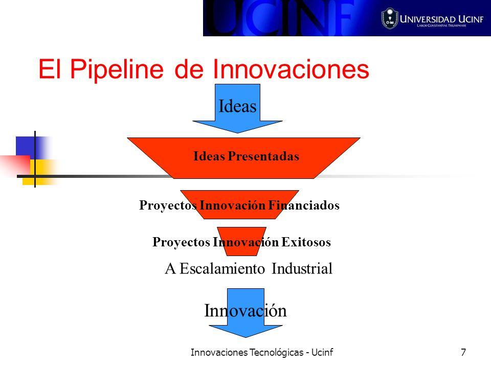 El Pipeline de Innovaciones