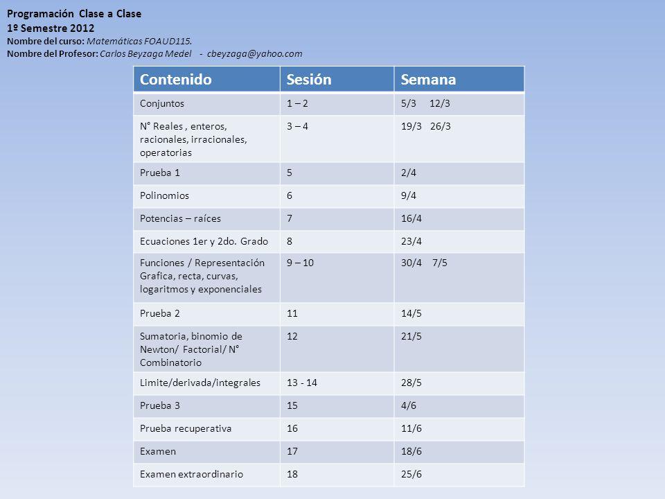 Contenido Sesión Semana Programación Clase a Clase 1º Semestre 2012