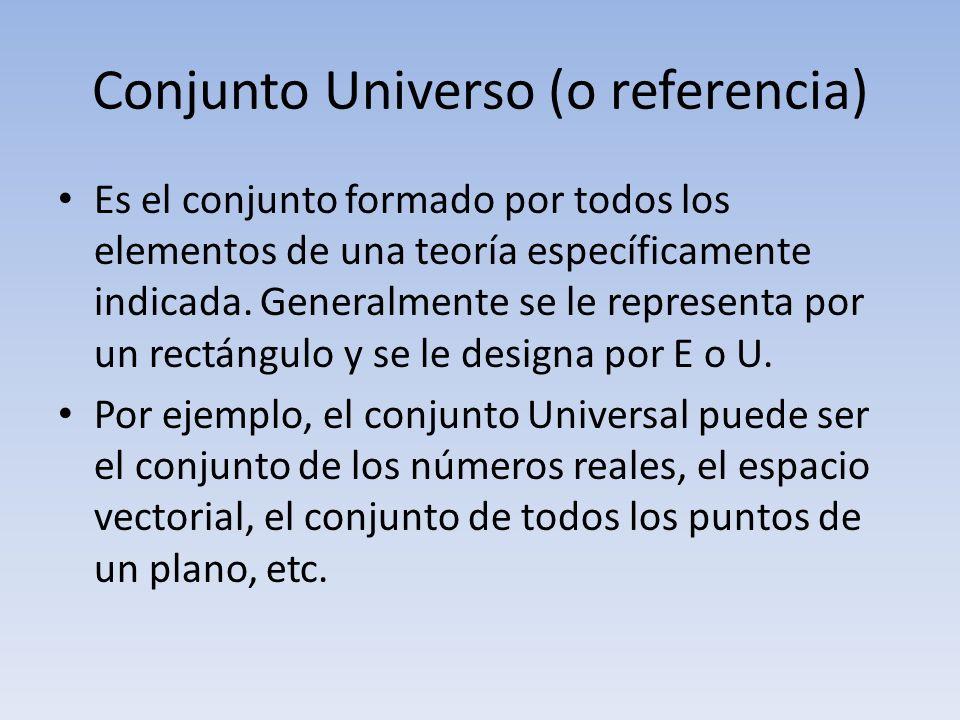 Conjunto Universo (o referencia)