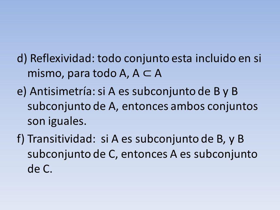 d) Reflexividad: todo conjunto esta incluido en si mismo, para todo A, A ⊂ A e) Antisimetría: si A es subconjunto de B y B subconjunto de A, entonces ambos conjuntos son iguales.