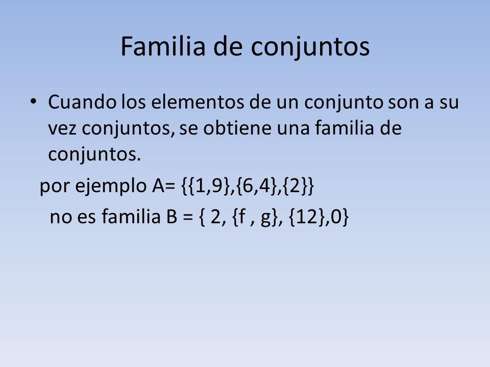 Familia de conjuntos Cuando los elementos de un conjunto son a su vez conjuntos, se obtiene una familia de conjuntos.
