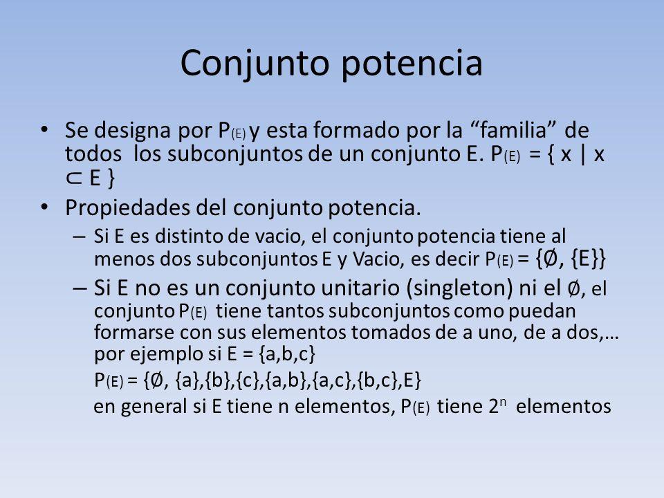 Conjunto potencia Se designa por P(E) y esta formado por la familia de todos los subconjuntos de un conjunto E. P(E) = { x | x ⊂ E }