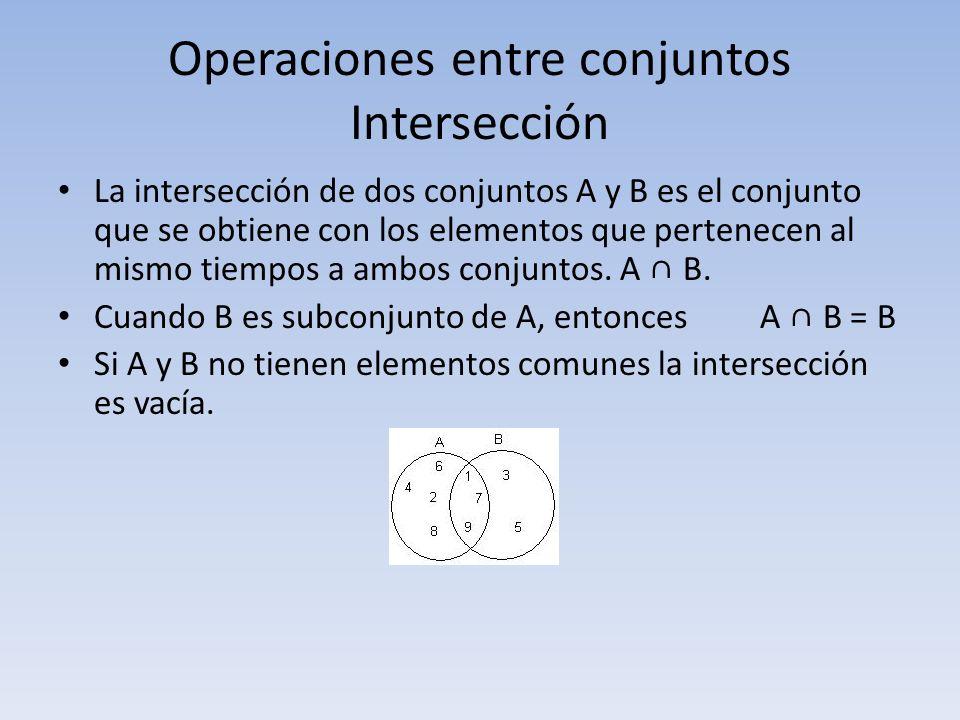Operaciones entre conjuntos Intersección