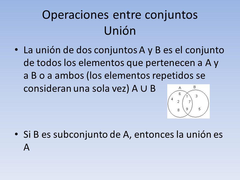 Operaciones entre conjuntos Unión