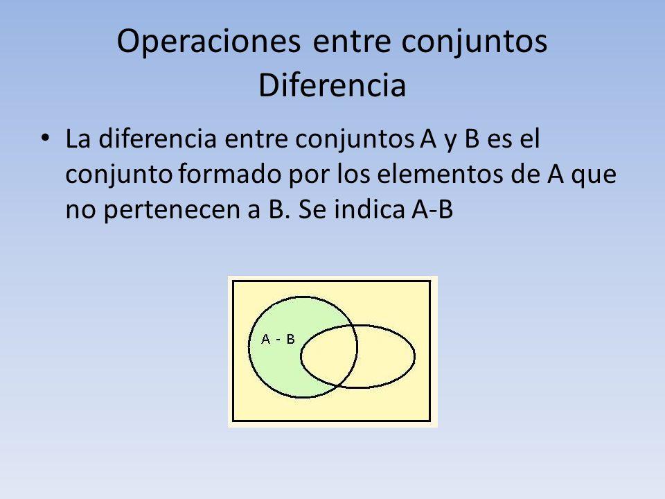 Operaciones entre conjuntos Diferencia