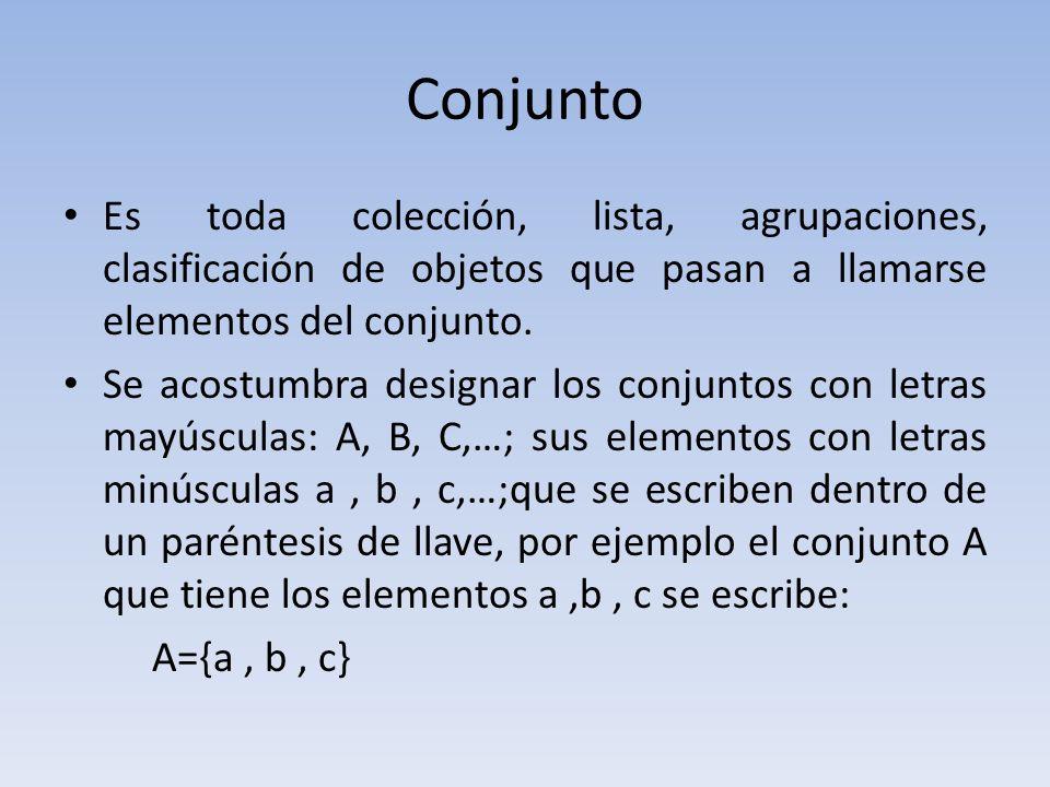 Conjunto Es toda colección, lista, agrupaciones, clasificación de objetos que pasan a llamarse elementos del conjunto.
