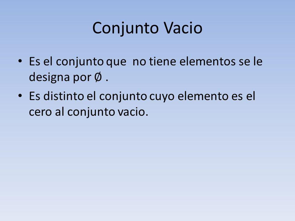 Conjunto Vacio Es el conjunto que no tiene elementos se le designa por ∅ .
