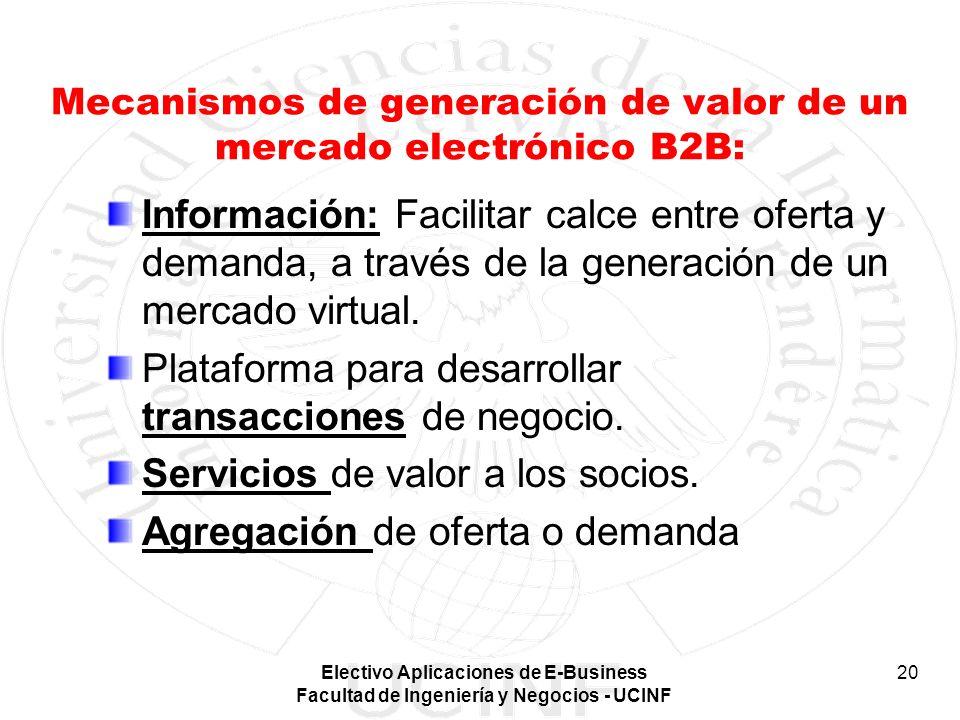 Mecanismos de generación de valor de un mercado electrónico B2B: