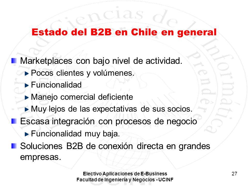 Estado del B2B en Chile en general